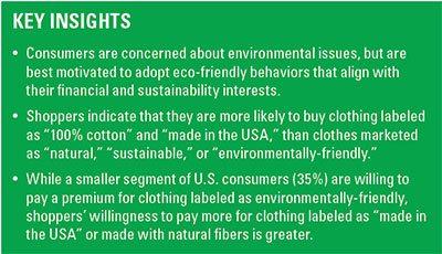 environmentally friendly behaviors
