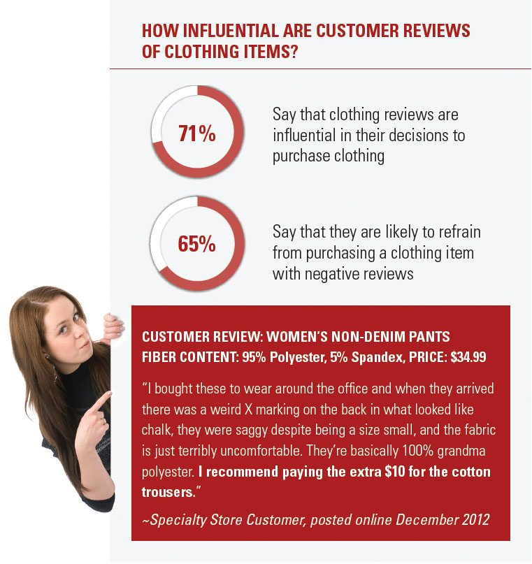 Influence of Customer Reviews of Clothing